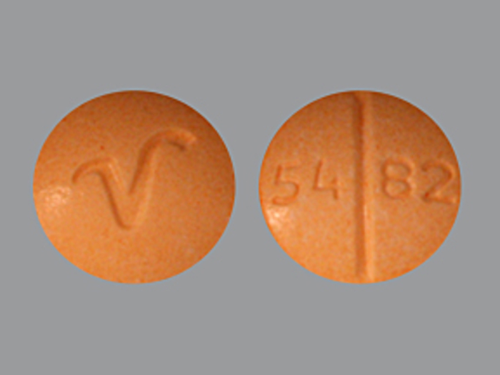 Propranolol HCL (Inderal)